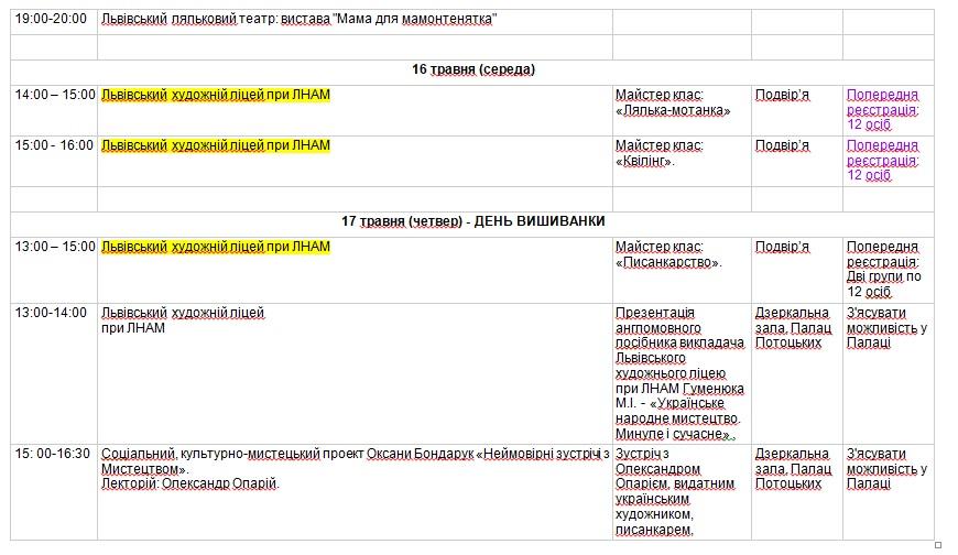 sezoni-u-potockih_-vesna8.jpg (128.7 Kb)